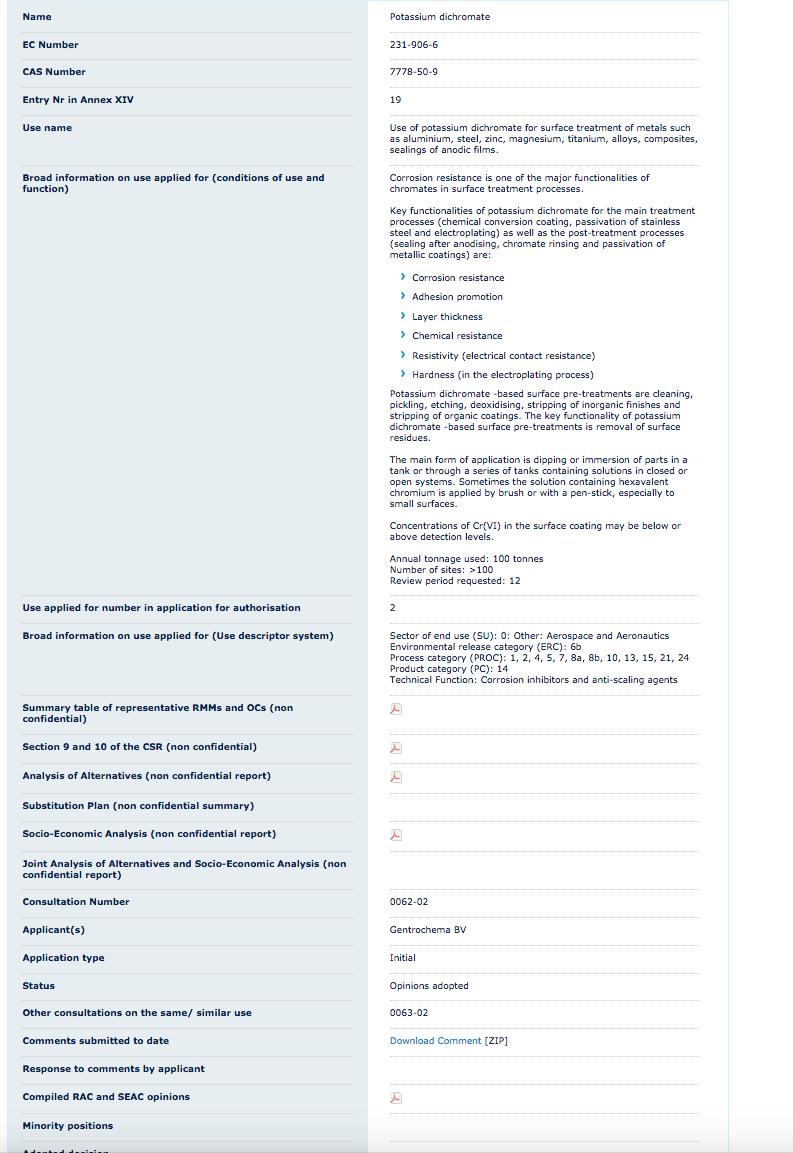 potassium dichromate REACH autorisation