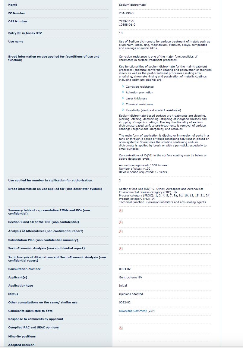 sodium dichromate REACH autorisation